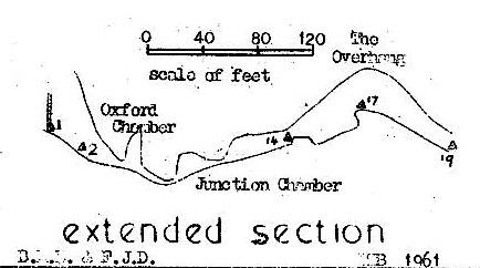Figure 2 – Elevation section of Shatter Passage survey