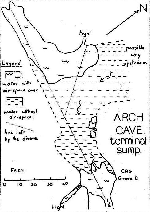 Figure 2 – Survey of Arch Cave Terminal Sump