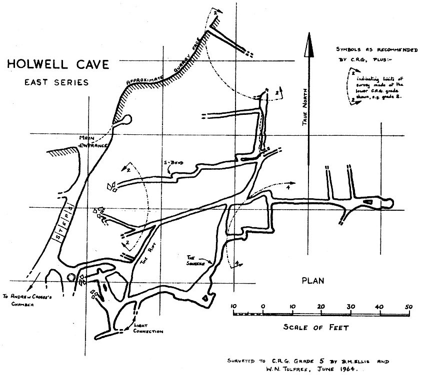 Figure 2 – Survey of East Series, Holwell Cave