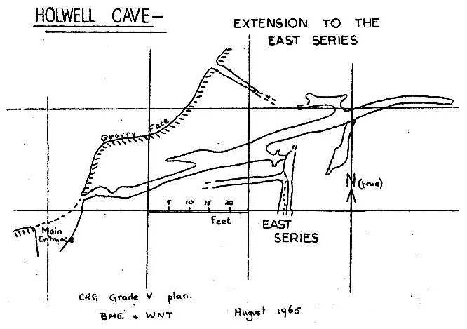 Figure 3 – Survey of Extension to the East Series, Holwell Cave