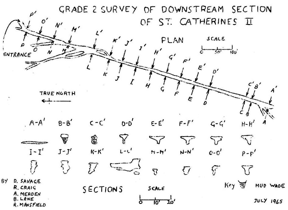 Figure 1 – Survey of Downstream Section of St. Catherines II