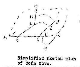 Figure 6 – Simplified Sketch Plan of Cefn Cave