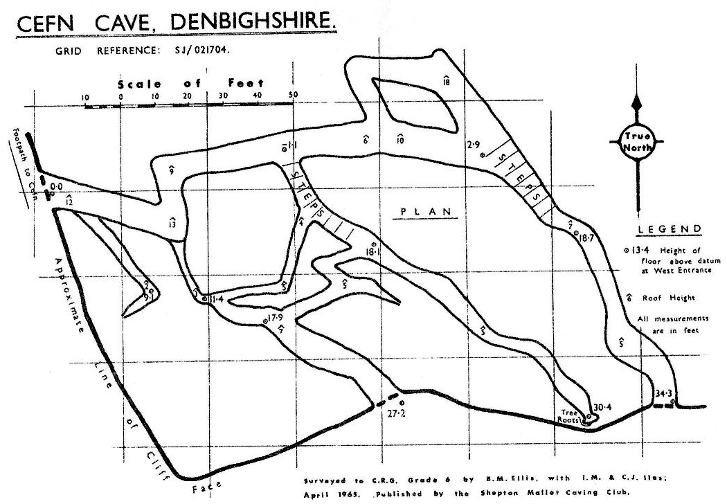 Figure 7 – Survey of Cefn Cave, Denbighshire